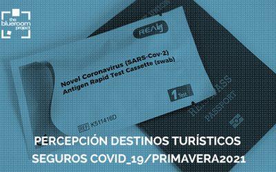 The Blueroom Project presenta I Estudio de Percepción sobre Destinos Seguros. Primavera 2021-Covid_19